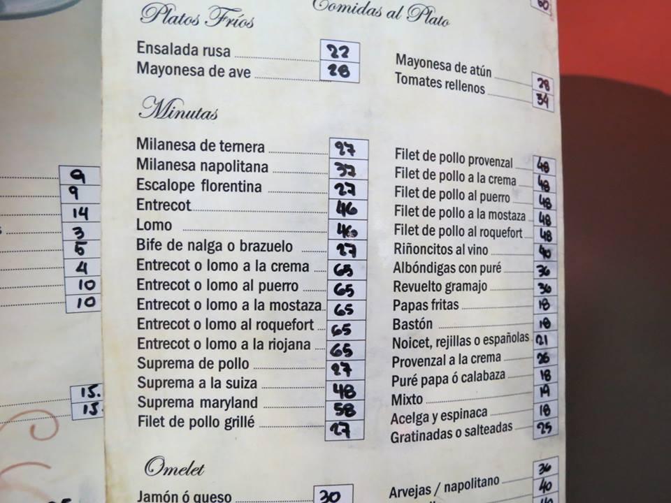 Argentina Archives - LlevaUno: Ofertas en restaurantes, fitness ...